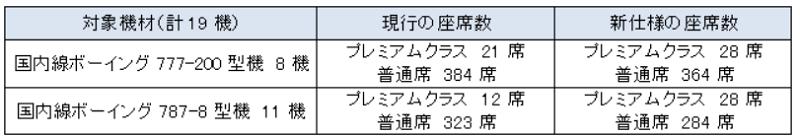 f:id:tonogata:20190601114015p:plain:w800