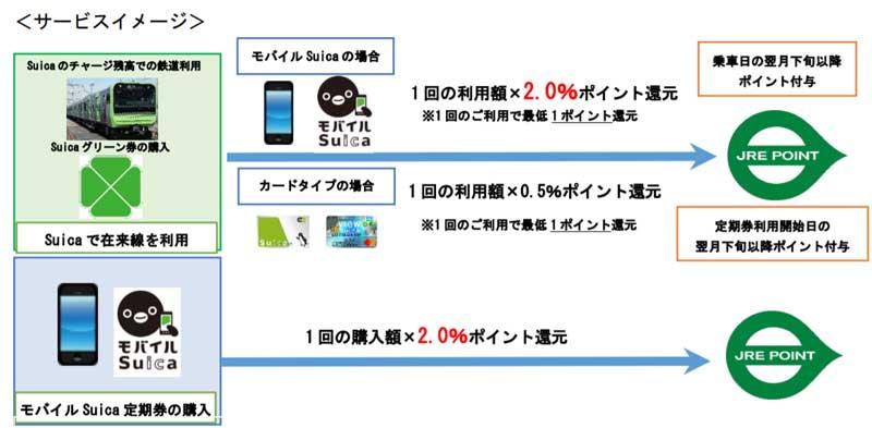 f:id:tonogata:20190905000210j:plain:w600