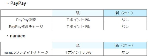 f:id:tonogata:20191229105830j:plain:w600
