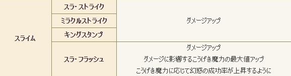 f:id:tontonsgarden:20200520025727j:plain
