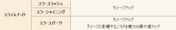 f:id:tontonsgarden:20200520033544j:plain