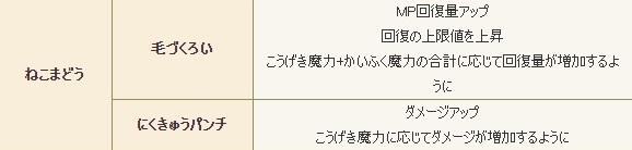 f:id:tontonsgarden:20200520040654j:plain