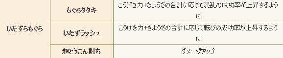 f:id:tontonsgarden:20200520051112j:plain