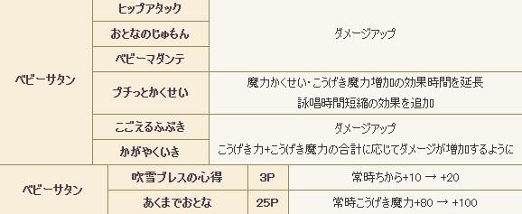 f:id:tontonsgarden:20200520052446j:plain