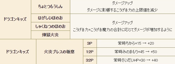 f:id:tontonsgarden:20200520114909j:plain