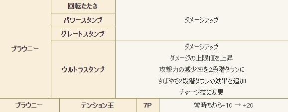 f:id:tontonsgarden:20200520115623j:plain