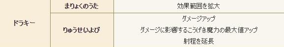 f:id:tontonsgarden:20200520120934j:plain