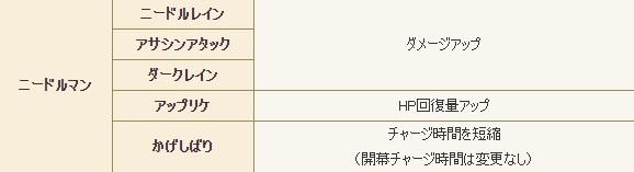 f:id:tontonsgarden:20200520131525j:plain