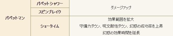 f:id:tontonsgarden:20200520143358j:plain