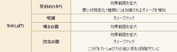 f:id:tontonsgarden:20200520151301j:plain