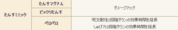 f:id:tontonsgarden:20200520152006j:plain