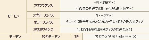 f:id:tontonsgarden:20200520230308j:plain
