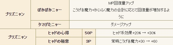 f:id:tontonsgarden:20200520233011j:plain