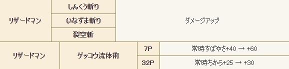 f:id:tontonsgarden:20200520234250j:plain