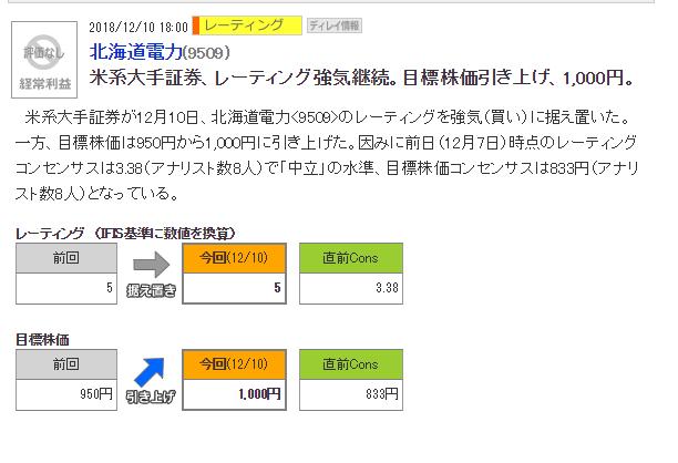 f:id:tonzula:20181211162821p:plain