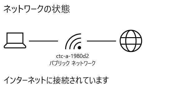 f:id:toohii:20200523141637p:plain