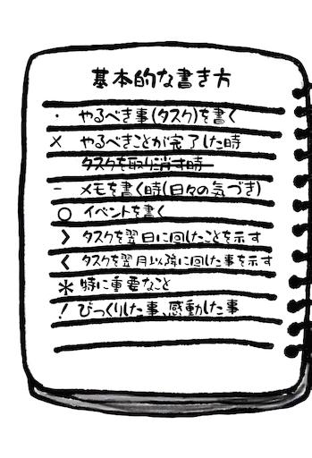 f:id:tool10reiya592:20200229002929p:image