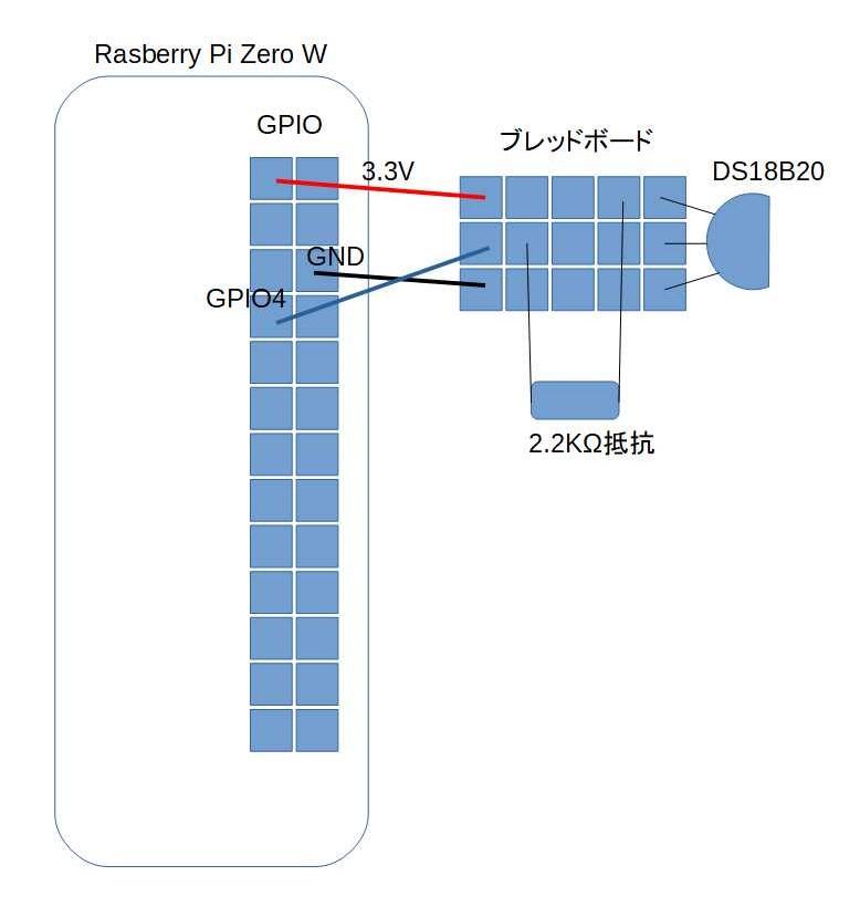 1-wireデジタル温度センサーを使った回路