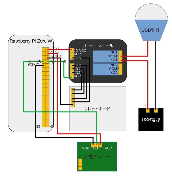 人感センサーを使った回路