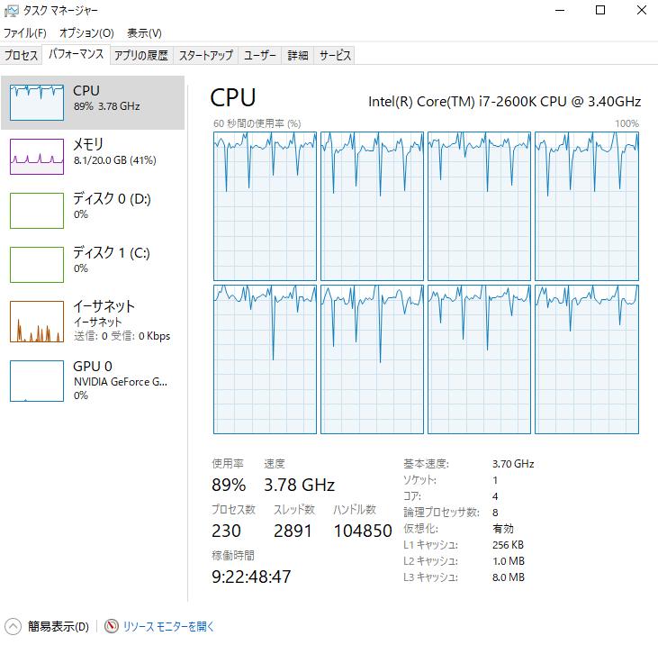 TensorFlowをCPUで動かしたときの負荷状況