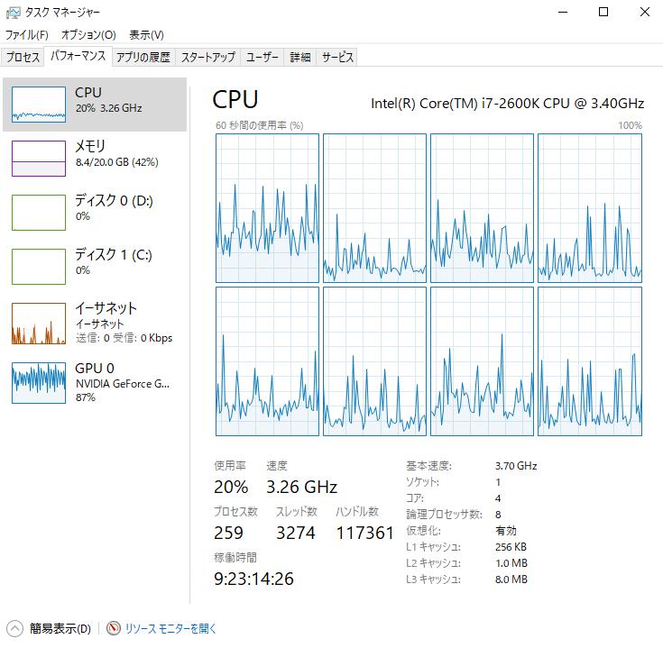 TensorFlowをGPUで動かしたときの負荷状況