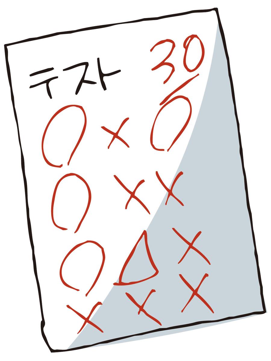 f:id:tooochan:20200622004916j:plain