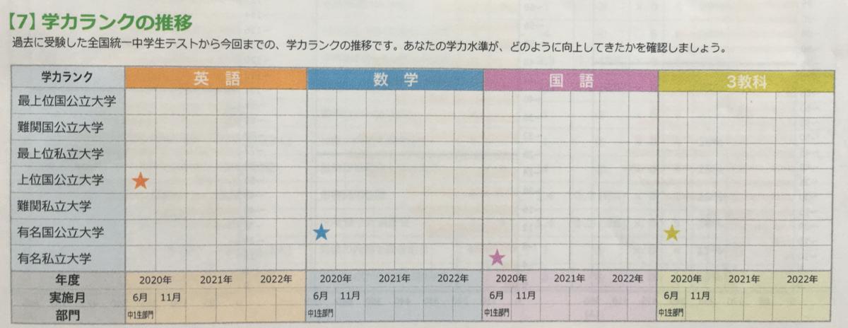 f:id:tooochan:20200704211843p:plain