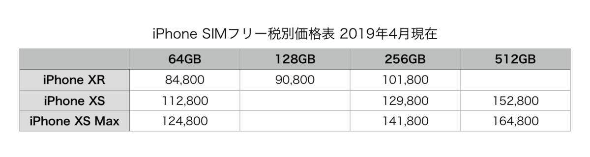 f:id:topgun428:20190412120048p:plain