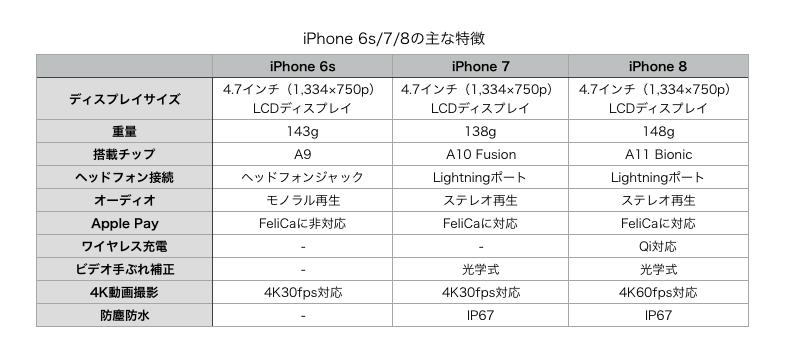 f:id:topgun428:20190809200751p:plain