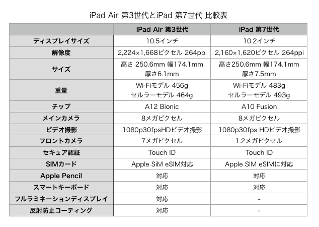 f:id:topgun428:20200129095930p:plain