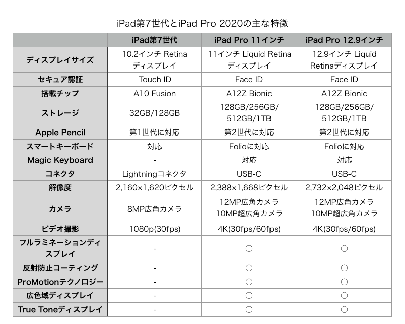 f:id:topgun428:20200323150151p:plain