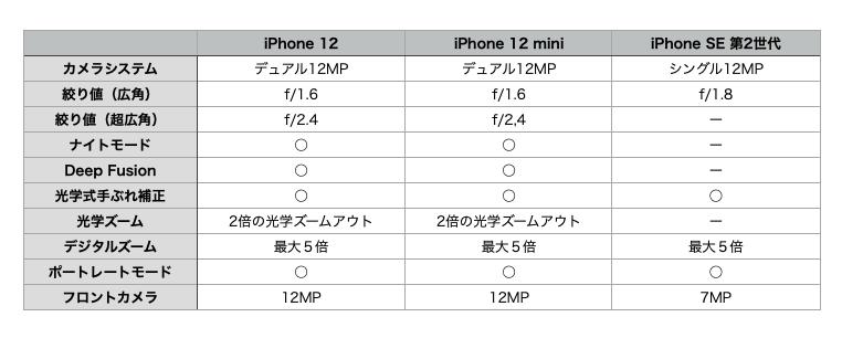f:id:topgun428:20201021085829p:plain