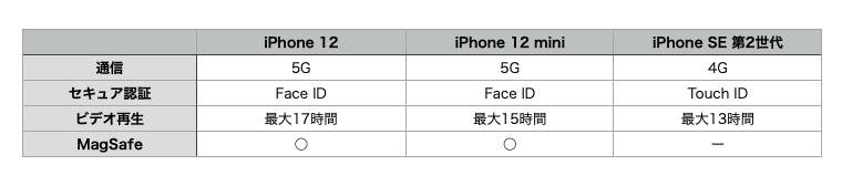 f:id:topgun428:20201021090227p:plain