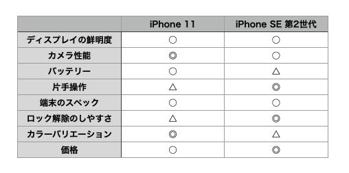 f:id:topgun428:20210831131412p:plain