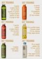 DIY 3-Day Juice Clea