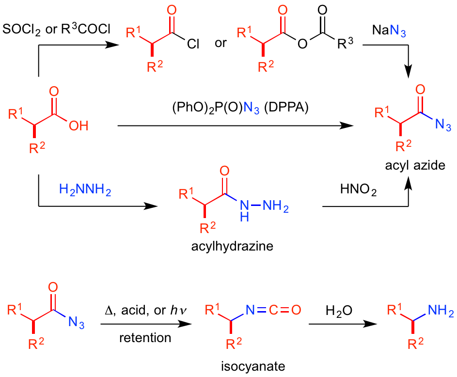 Curtius rearrangement-fig.1