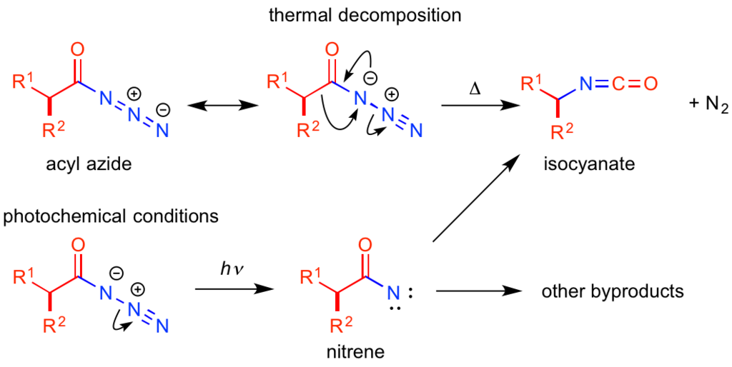 Curtius rearrangement-fig.2