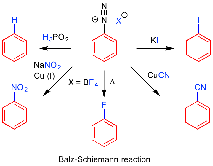 Sandmeyer reaction-fig.2