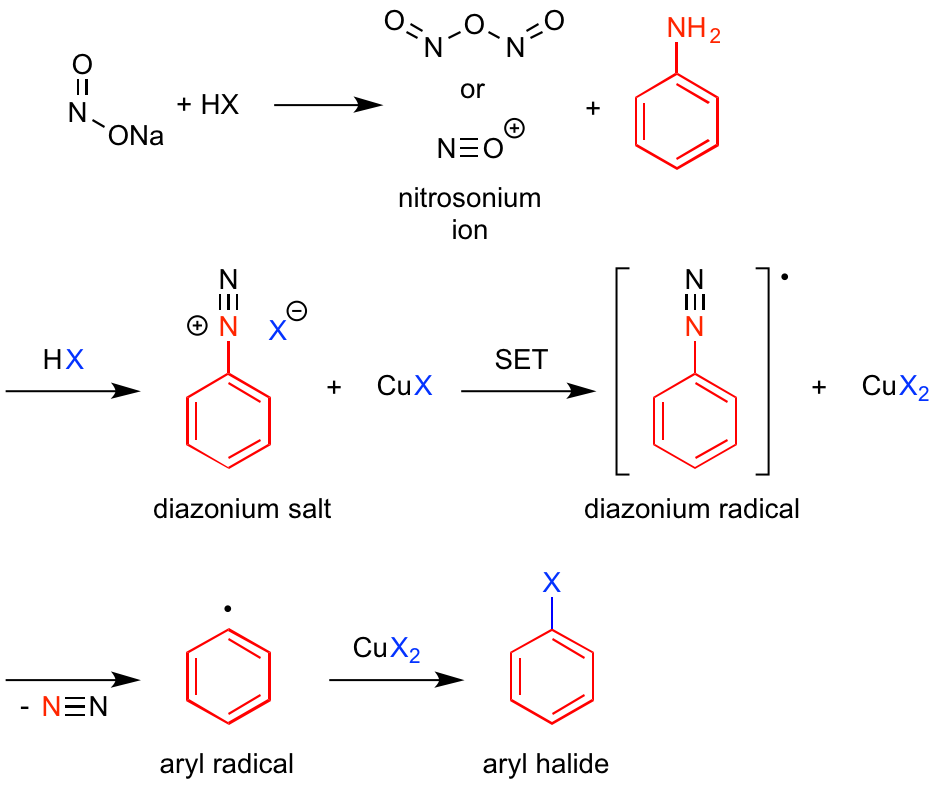 Sandmeyer reaction-fig.1