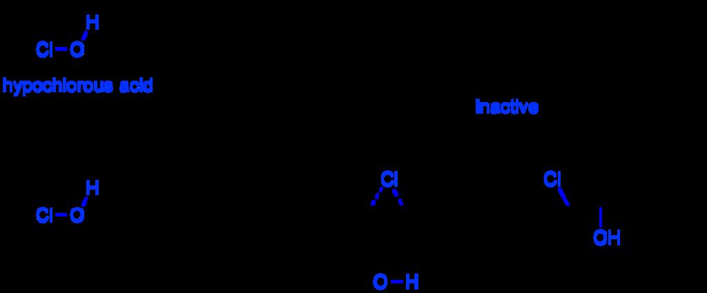 Kraus-Pinnic oxidation-fig.2