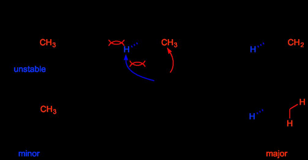 Hofmann elimination-fig.3