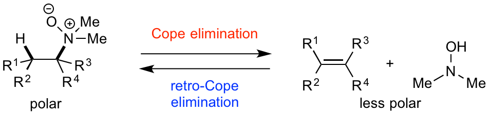 Cope elimination-fig.3