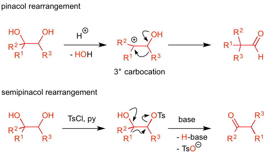 semipinacol rearrangement-fig.2
