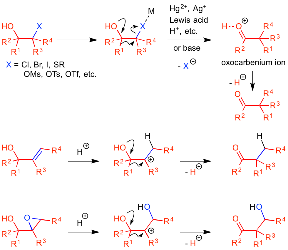 semipinacol rearrangement-fig.1