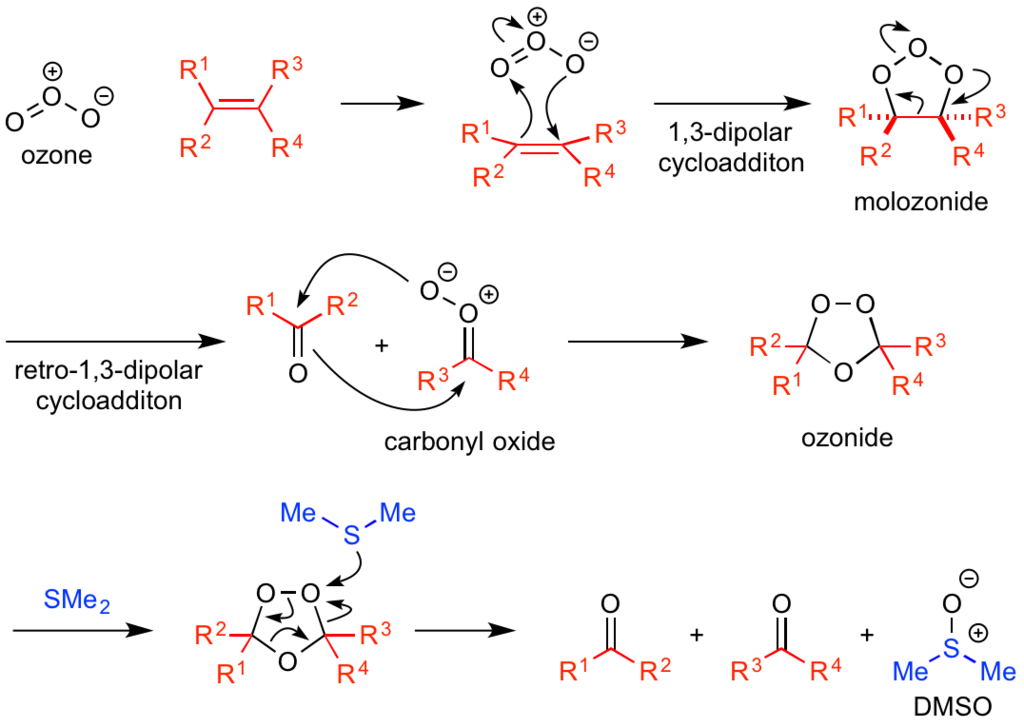 Ozonolysis-fig.1