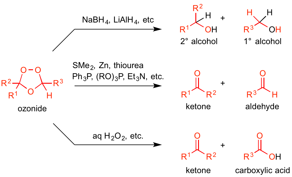 Ozonolysis-fig.2