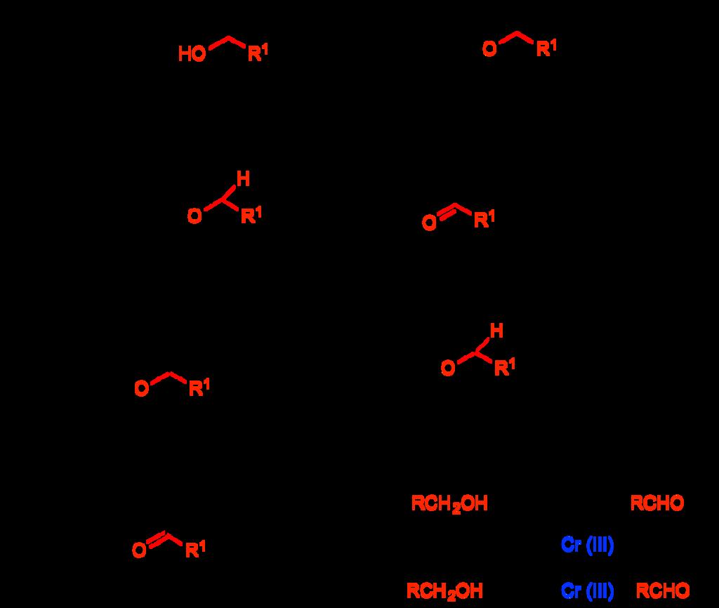 ジョーンズ酸化図1