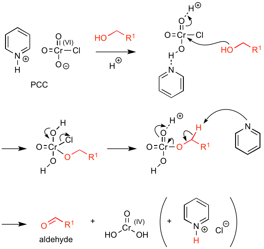 PCC oxidation-fig.2
