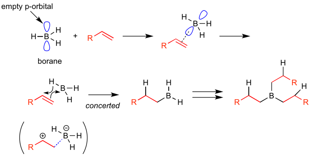 hydroboration-oxidation-fig1