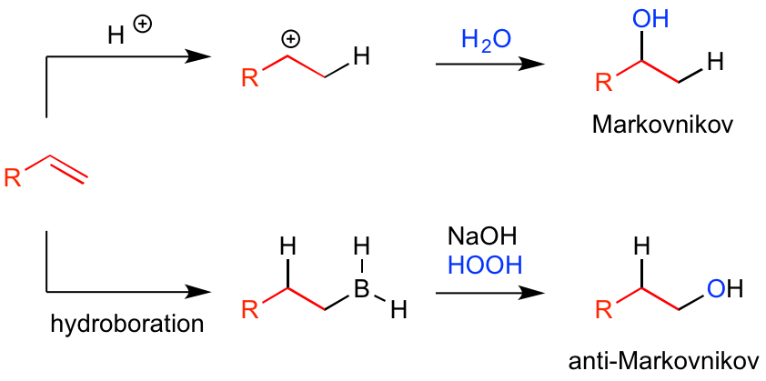 hydroboration-oxidation-fig3